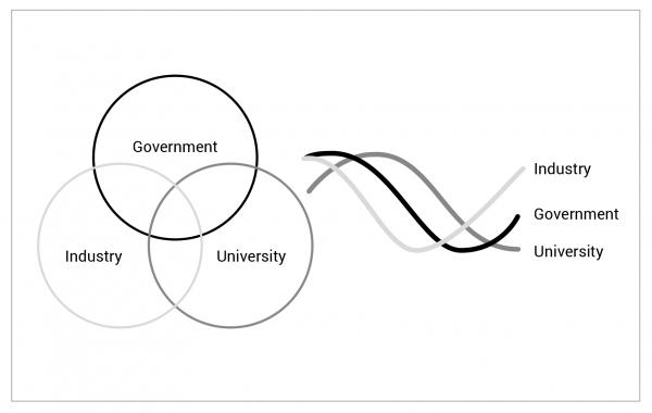 Rising model of 3I circles - figure 2